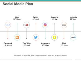 Social Media Plan Powerpoint Slide Designs