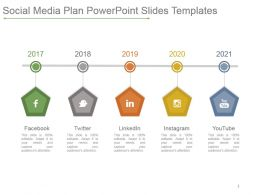 Social Media Plan Powerpoint Slides Templates