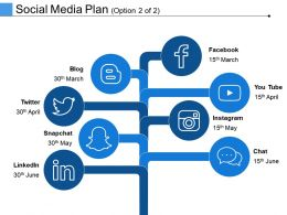 Social Media Plan Ppt Slide Themes