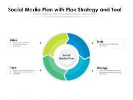 Social Media Plan With Plan Strategy And Tool