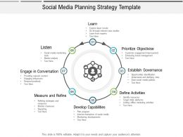 Social Media Planning Strategy Template