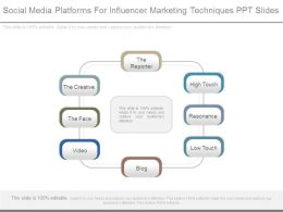 Social Media Platforms For Influencer Marketing Techniques Ppt Slides