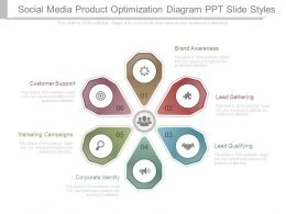 Social Media Product Optimization Diagram Ppt Slide Styles