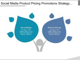 Social Media Product Pricing Promotions Strategy Strategic Marketing Cpb