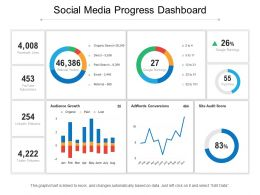 Social Media Progress Dashboard