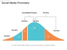 Social Media Promoters Ppt Powerpoint Presentation Icon Themes Cpb