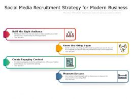 Social Media Recruitment Strategy For Modern Business