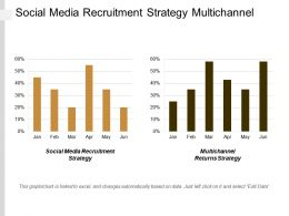 Social Media Recruitment Strategy Multichannel Returns Strategy Idea Innovation Cpb