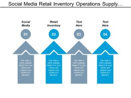 Social Media Retail Inventory Operations Supply Chain Management Cpb