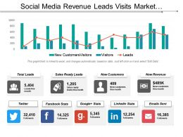 Social Media Revenue Leads Visits Market Analytics Table With Graph
