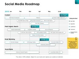 Social Media Roadmap Acquisition Ppt Powerpoint Presentation File Objects