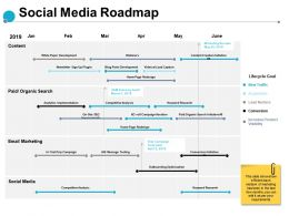 Social Media Roadmap Content Marketing E125 Ppt Powerpoint Presentation Styles Vector