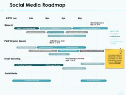 Social Media Roadmap Organic Content Ppt Powerpoint Presentation Slides Ideas