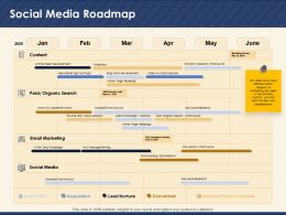 Social Media Roadmap Organic Search Ppt Powerpoint Presentation Designs Download
