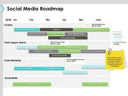 Social Media Roadmap Social Media B183 Ppt Powerpoint Presentation File Designs