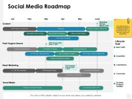 Social Media Roadmap Timeline B201 Ppt Powerpoint Presentation File Smartart