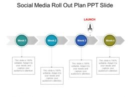 Social Media Roll Out Plan Ppt Slide