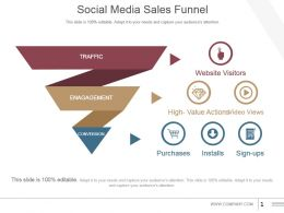 Social Media Sales Funnel Powerpoint Slide Show