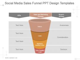 Social Media Sales Funnel Ppt Design Templates