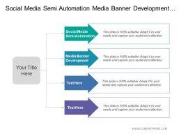 Social Media Semi Automation Media Banner Development Marketing Strategy