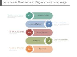 Social Media Seo Roadmap Diagram Powerpoint Image