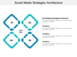 Social Media Strategies Architecture Ppt Powerpoint Presentation Gallery Icon Cpb