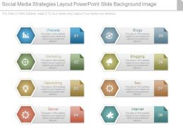 Social Media Strategies Layout Powerpoint Slide Background Image