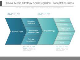 social_media_strategy_and_integration_presentation_ideas_Slide01
