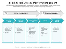 Social Media Strategy Delivery Management