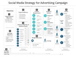 Social Media Strategy For Advertising Campaign