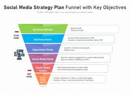 Social Media Strategy Plan Funnel With Key Objectives