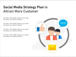 Social Media Strategy Plan To Attract More Customer