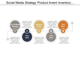 Social Media Strategy Product Invent Inventory Management System