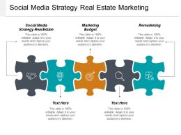 Social Media Strategy Real Estate Marketing Budget Remarketing Cpb