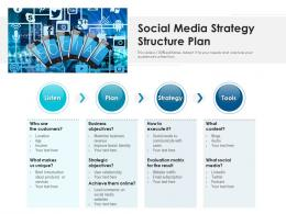Social Media Strategy Structure Plan