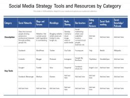 Social Media Strategy Tools And Resources By Category