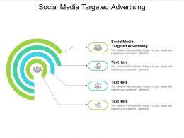 Social Media Targeted Advertising Ppt Powerpoint Presentation Ideas Slide Portrait Cpb