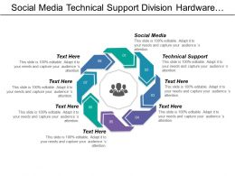 Social Media Technical Support Division Hardware Business Excellence