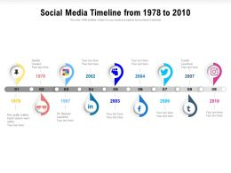 Social Media Timeline From 1978 To 2010