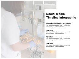 Social Media Timeline Infographic Ppt Powerpoint Presentation Professional Mockup Cpb