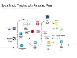 Social Media Timeline With Releasing Years