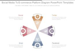 Social Media To Ecommerce Platform Diagram Powerpoint Templates