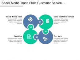 Social Media Trade Skills Customer Service Continuous Improvement Cpb