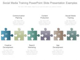 Social Media Training Powerpoint Slides Presentation Examples