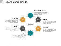 Social Media Trends Ppt Powerpoint Presentation Portfolio Rules Cpb