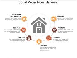 Social Media Types Marketing Ppt Powerpoint Presentation Pictures Show Cpb