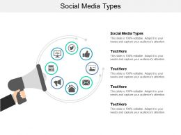 Social Media Types Ppt Powerpoint Presentation Microsoft Cpb