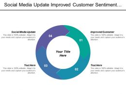 Social Media Update Improved Customer Sentiment Analysis Customer