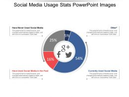 Social Media Usage Stats Powerpoint Images