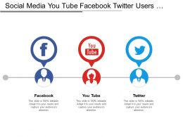 Social Media You Tube Facebook Twitter Users Demographics
